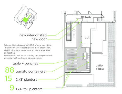 Roof Schemes 1 01