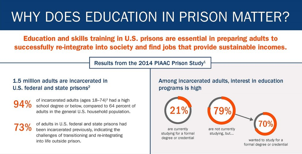 incarceration_infographic pic.jpg