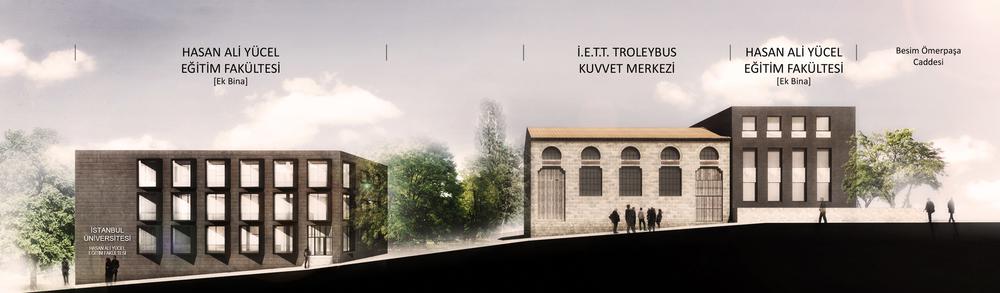 İstanbul Üniversitesi Hasan Ali Yücel Eğitim Fakültesi Ek Binaları