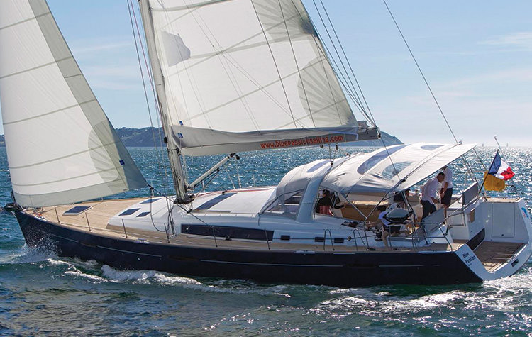 Sailing Yacht Charters