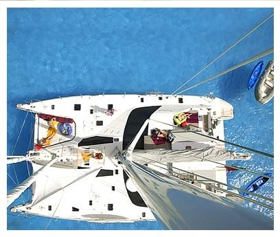 Yacht Charter Package Deals
