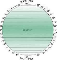 latitude parallels.jpeg