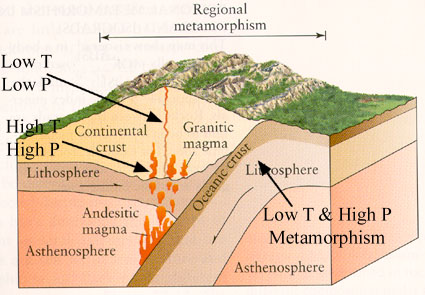 dating metamorphic events Dating deformation and metamorphic events that occur at major zones of collision or extension during earth's history dating deformation and  marnieforster@.