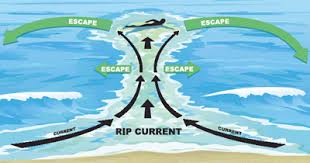 rip current.jpeg