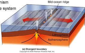 diverging boundary.jpeg