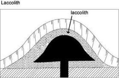 laccolith.jpg