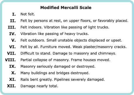 mercalli_scale.png