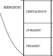 Mesozoic Periods.jpg