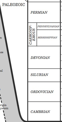 Paleozoic Periods.jpg
