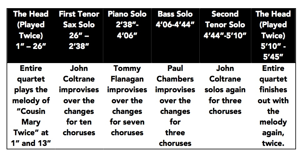 Jazz Chart.jpg