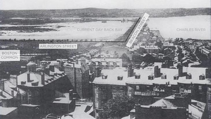 View of Boston from the State House in 1858