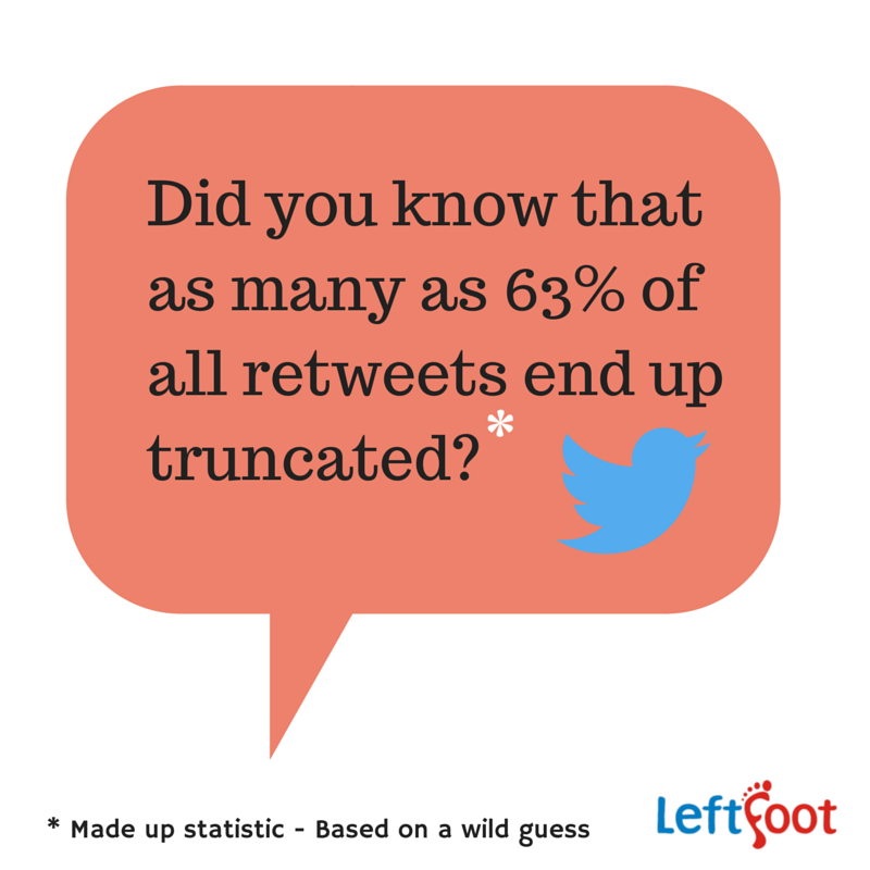 Help prevent tweet truncation in retweets with our simple calculator