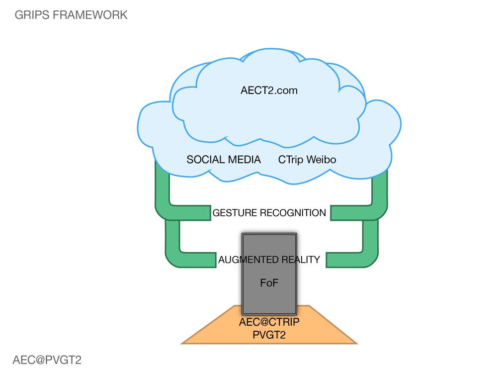 AECT2-Ctrip-01.jpg