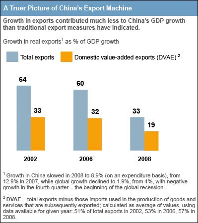 20101206-chinas-export-machine-caps