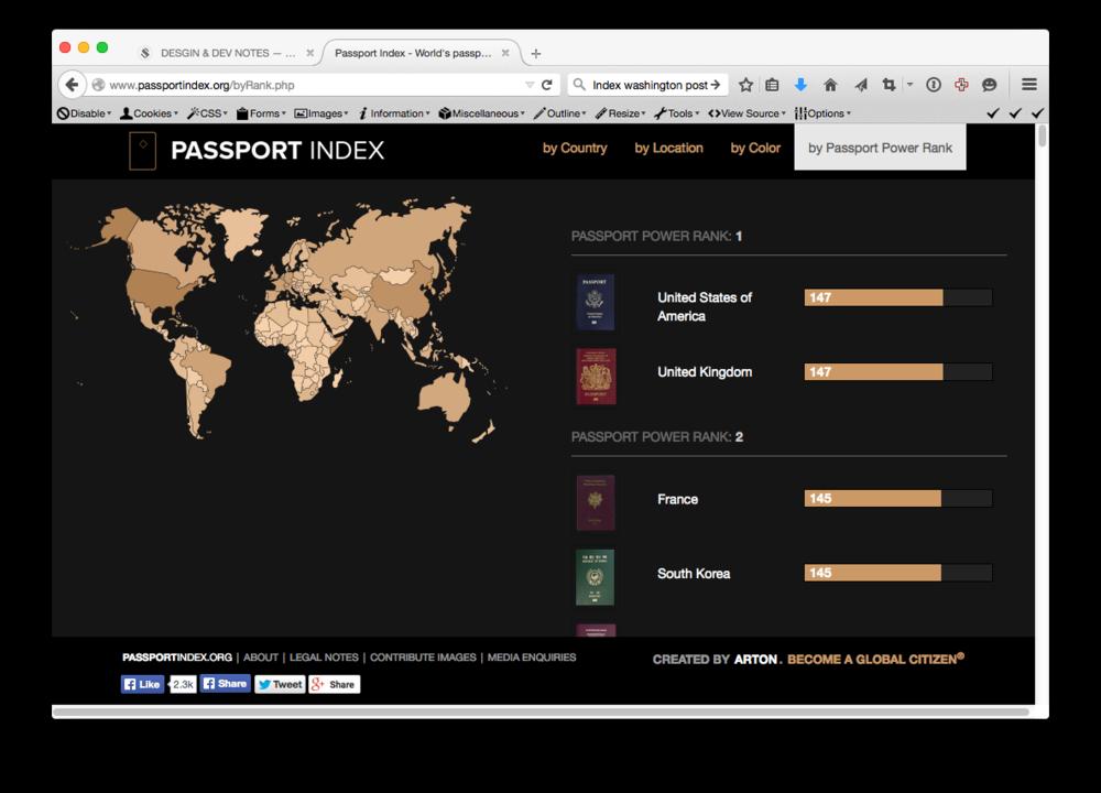 Passport Index — Sam Brewton