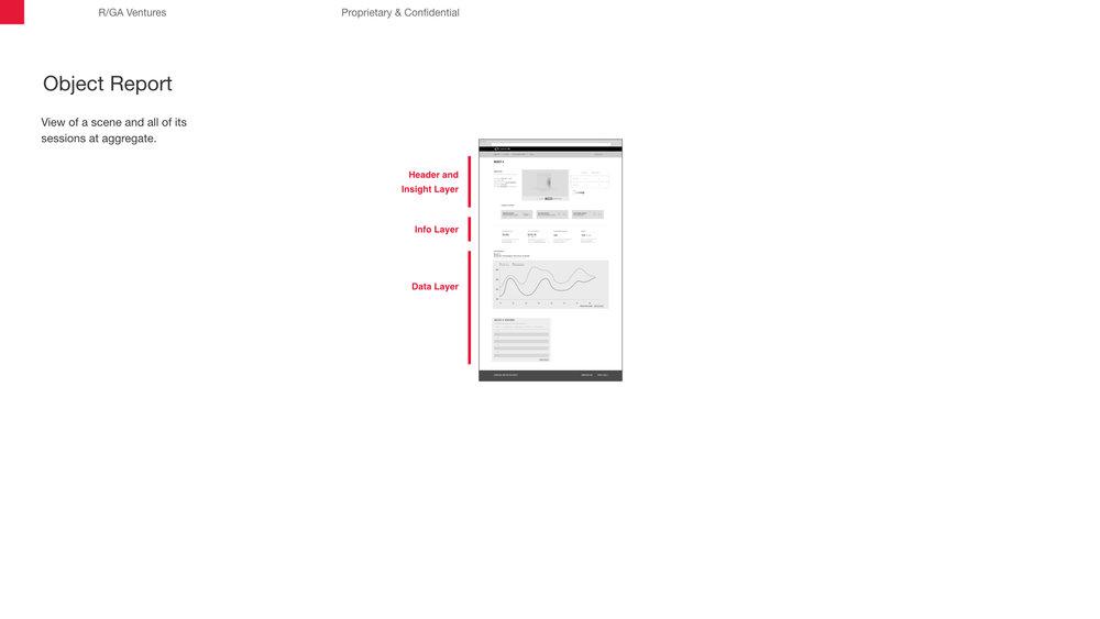 Cognitive3D-Sprint3-Share.010.jpeg
