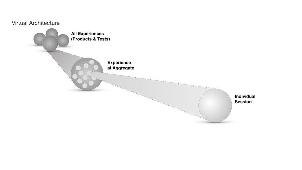 Cognitive3d-Sprint1-Features.033.jpeg