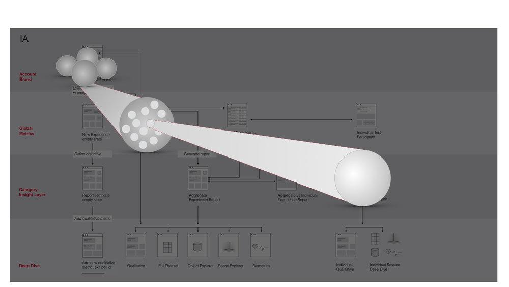 Cognitive3d-Sprint1-Features.034.jpeg