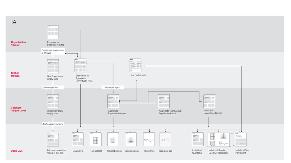 Cognitive3d-Sprint1-Features.035.jpeg