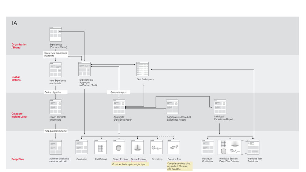 Cognitive3d-Sprint1-Features.036.jpeg