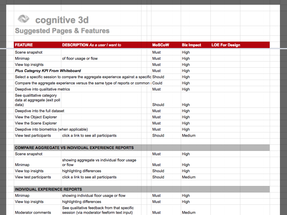Copy of Page based features