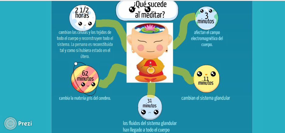 Meditación Imagen BLOG 2-29 Septiembre 2014.png