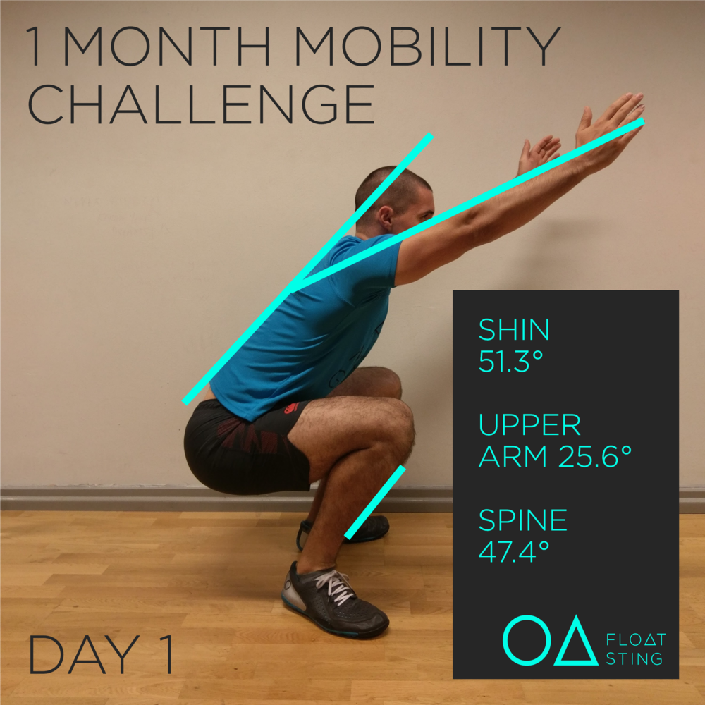 One month mobility challenge day 1 angles.png