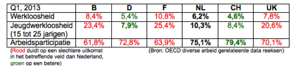 Tabel 1, AidM 2013.1.png