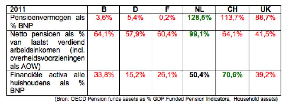Tabel 2, AidM 2013.3.png