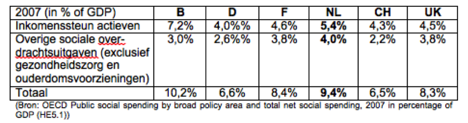 Tabel 3, AidM 2013.png