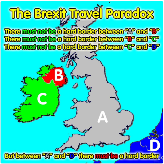 The British Travel Paradox @ HMYBritanniaUK