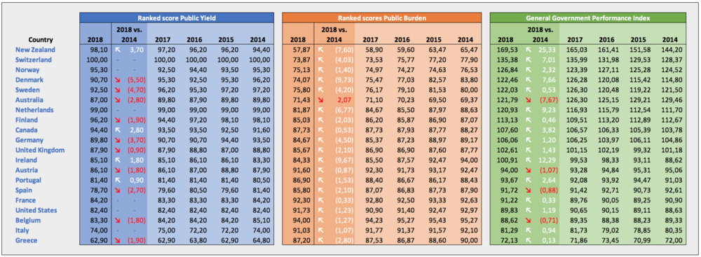 Uitkomst selected OECD.png