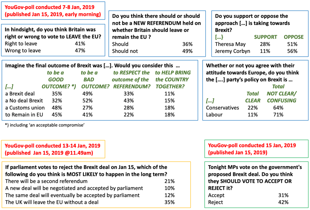 YouGov polls 15.1.2019.png