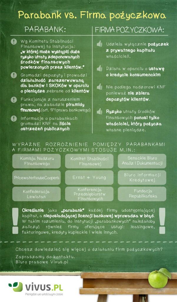 infogr_parabanki2-601x1024.jpg