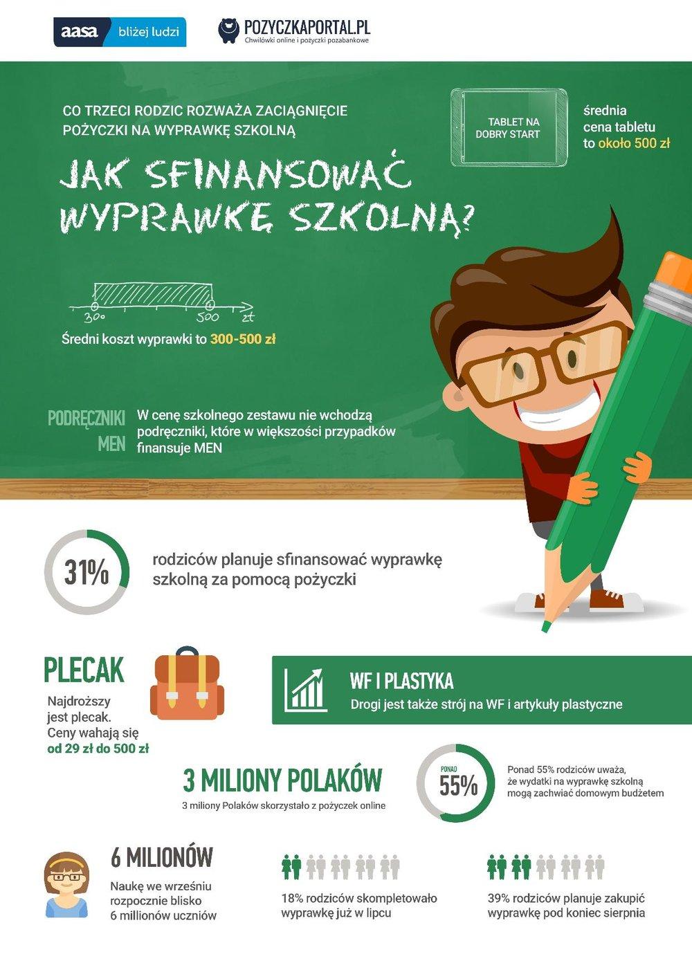 21d36b2281d25 komunikaty prasowe — PZIP Polski Związek Instytucji Pożyczkowych