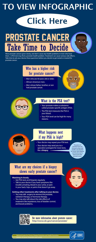 Prostate Cancer Infographic_Skinny.jpg