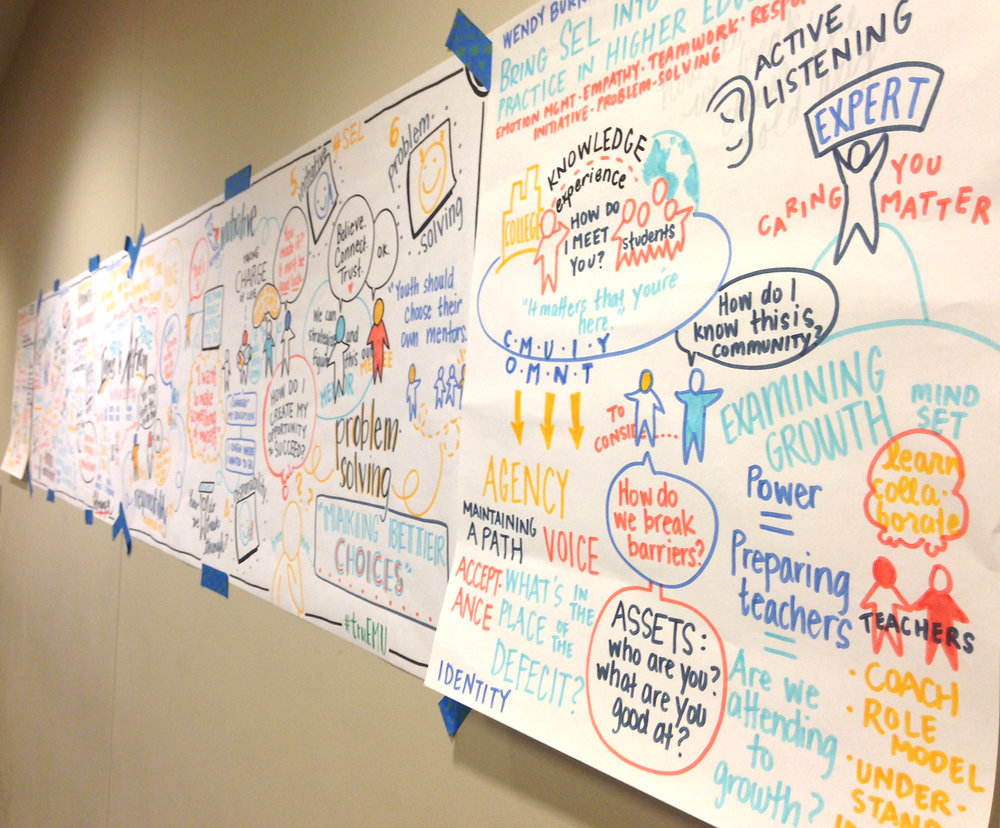 Graphic recording for Eastern Michigan University in Ypsilanti