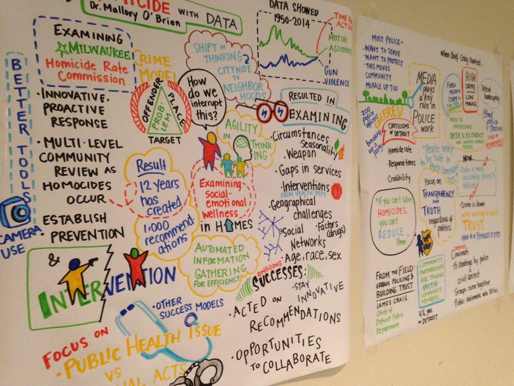 Graphic recording at the Antheneum in Detroit
