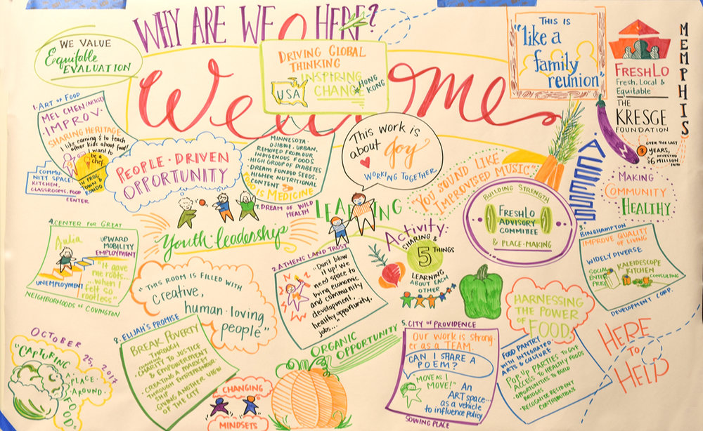 Graphic recording for The Kresge Foundation, opening day of FreshLo in Memphis