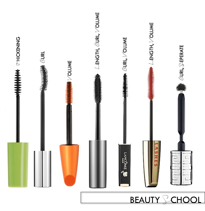BEAUTY SCHOOL - mascara 101 | Birdie Shoots
