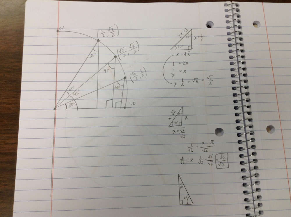Day 41 - Unit Circle derivation
