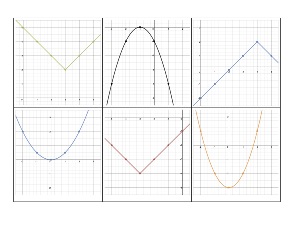 graph challenges.png