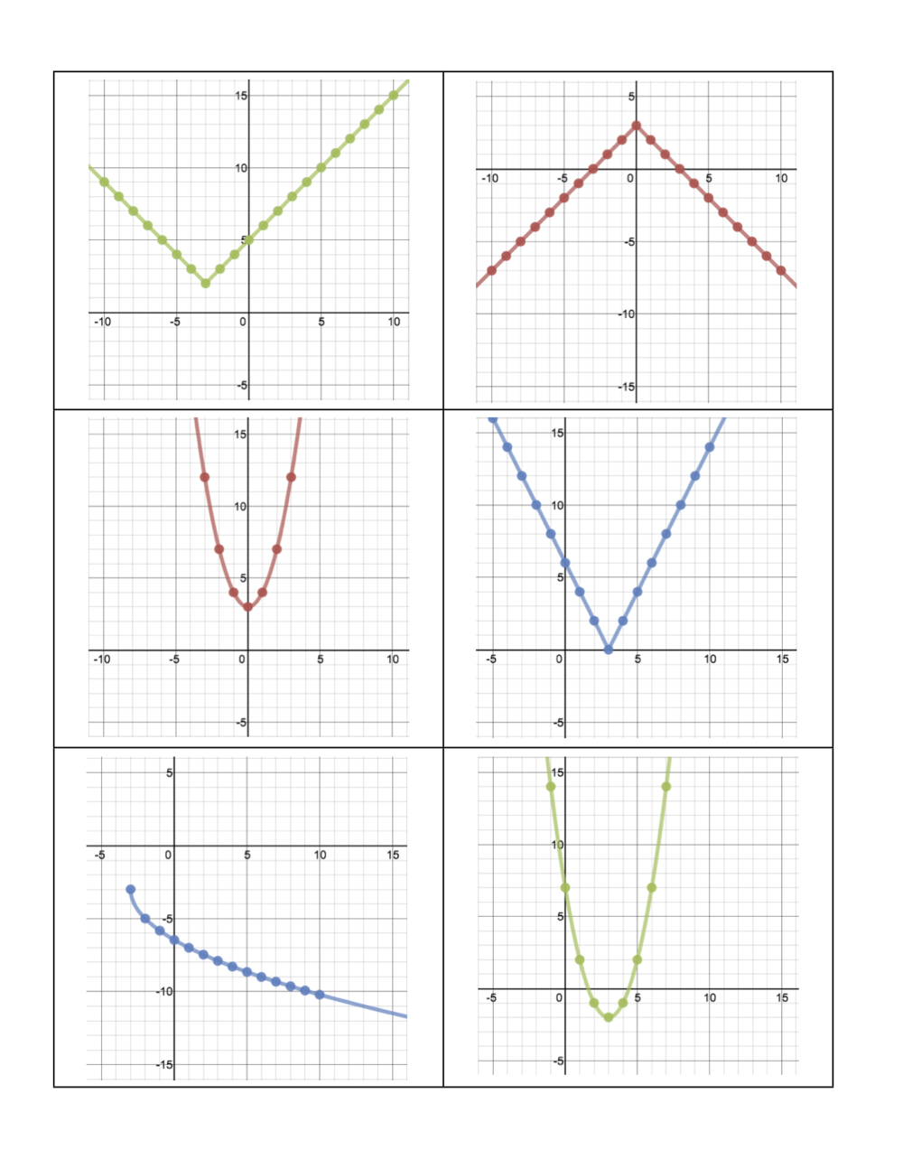 graph challenge 2.png