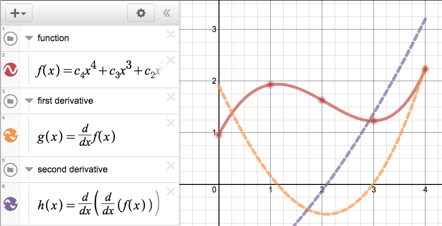 how to move hiperbola in desmos