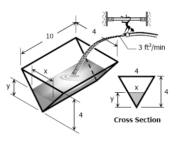http://www.mathalino.com/reviewer/differential-calculus/04-05-water-flowing-triangular-trough