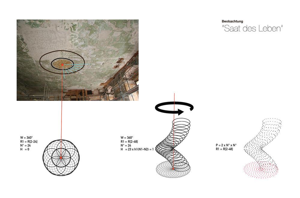 schwarzburg-geometrie.jpg