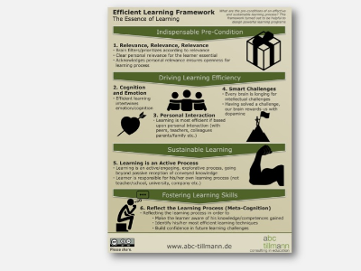 vorschau_learning_framework.jpg