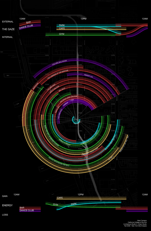 (Pic) Sound Mapping New York - PSFK