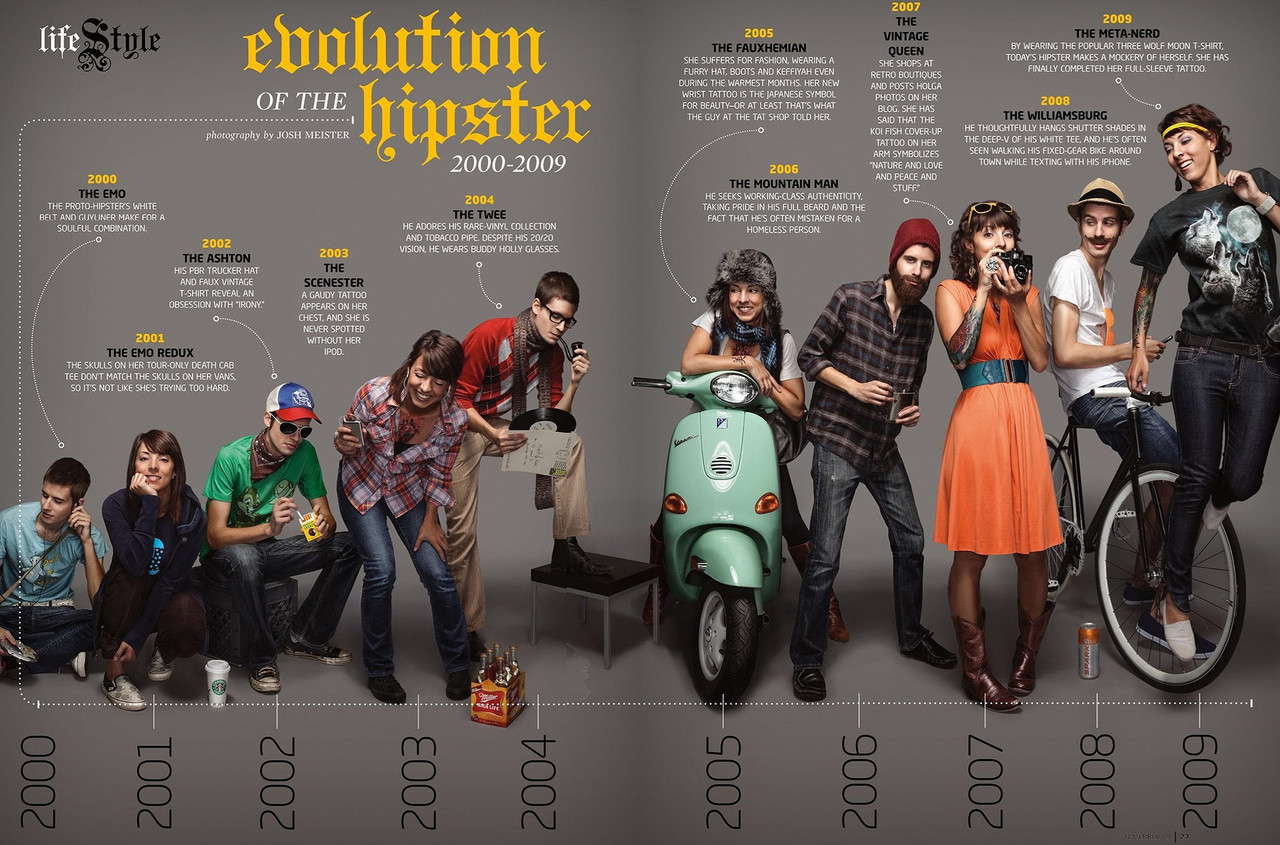 I love the evolution of the hipster, especially 2004 - The Twee.  There was no mention of  flesh tunnels  though.   via  i.imgur.com