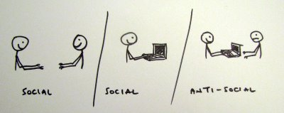 Sometimes the simplest doodles sum up what I am thinkng.  Still think there is nothing as social as seeing real people, but in this new world we live in I guess I have to get with the times and accept that you can be social on the www as well.  I totally agree that sitting chatting with someone with your laptop open is anti social, but I am amazed at how many people do this.    now in colour: how to be social